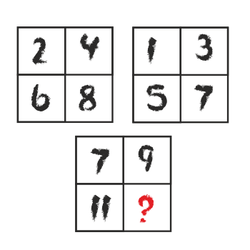 IQ Test Cryptex all answers and hints - TotpeRo